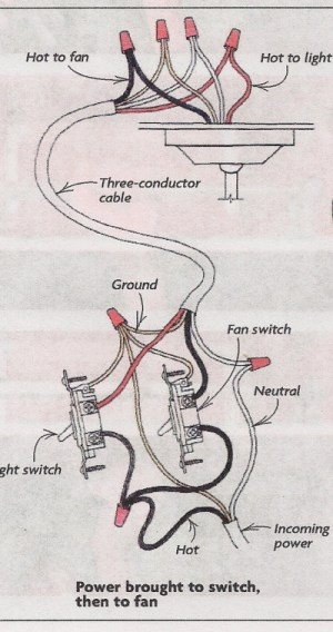 How To Wire A FanLight Switch