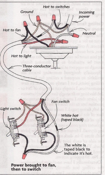 ceiling fan wiring diagram double switch wiring diagram how to wire a fan light switch