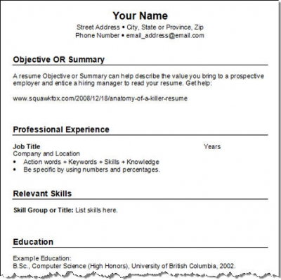 List Affiliations On Resume. basic review of the chronological ...