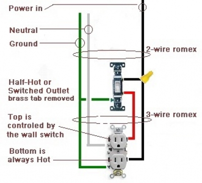 switch and outlet wiring diagram switch image wiring diagram for light switch and outlet in same box wiring on switch and outlet wiring