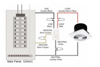[SCHEMATICS_4JK]  Bathroom Fan Switch Options. water heater backdrafting part 2 of 2 why it  39 s happening and how to. how to install a bathroom fan timer switch.  light wiring diagram on vent. | Wiring Diagram For A Bathroom Fan With Timer |  | Decorating Ideas