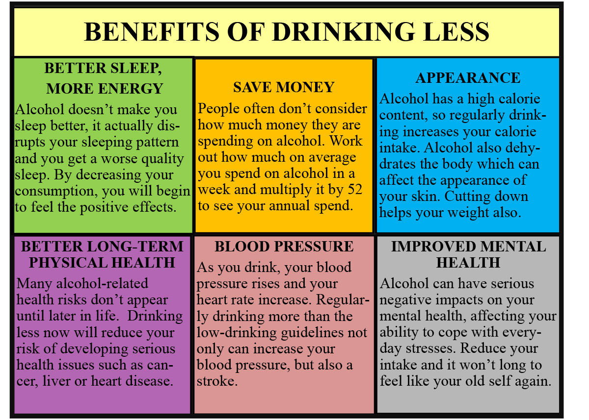 The Benefits Of Drinking Less