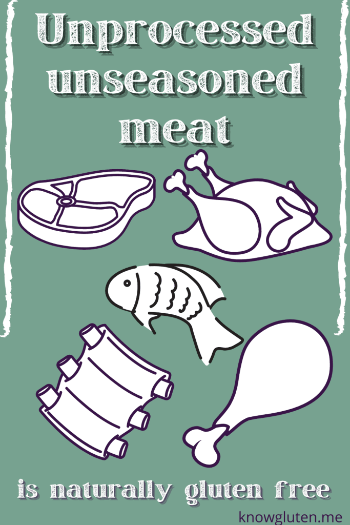 line drawings of types of meat