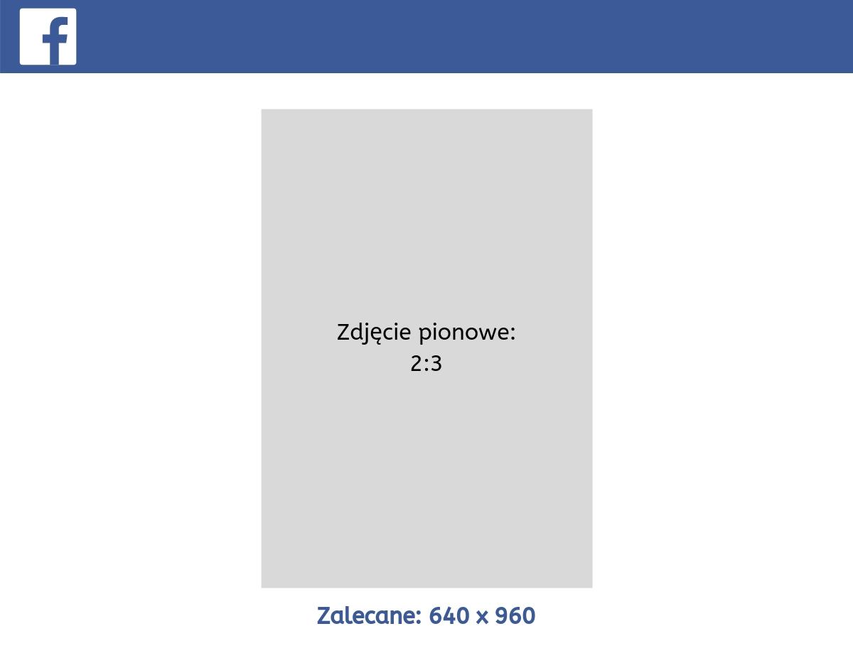 wymiary-grafik-na-fanpage-facebook-knowit-polska