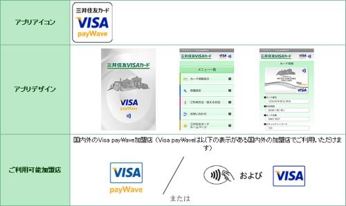 三井住友カード Visa payWave利用イメージ