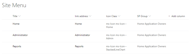 SharePoint List - site menu links