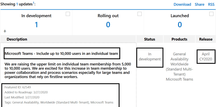 M365 – Microsoft Teams – Increasing the individual team members feature roadmap