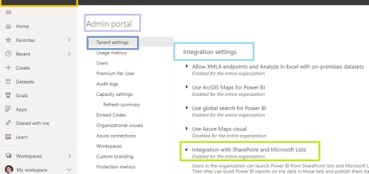 Power BI Admin center >> Enabling / Disabling setting for integrating Power BI option with SharePoint and Microsoft Lists