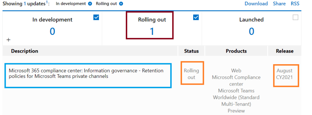 Microsoft 365 compliance center: Information governance - Retention policies for Microsoft Teams private channels