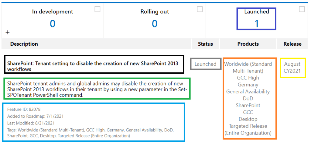 Fig : Microsoft 365 - Roadmap ID - 82078 - Tenant level option to disable SharePoint 2013 new workflows creation