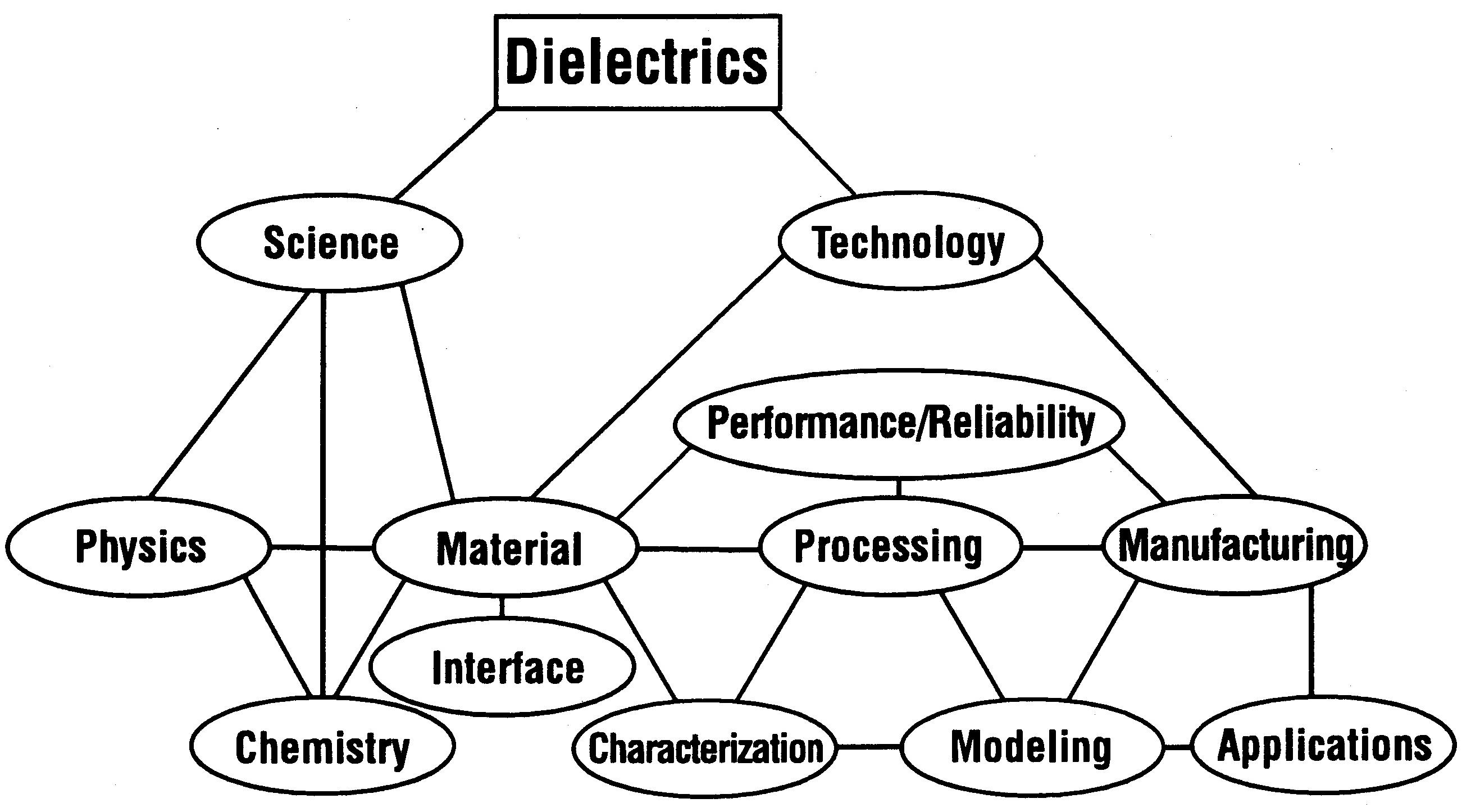 Electrochemistry Encyclopedialectrics