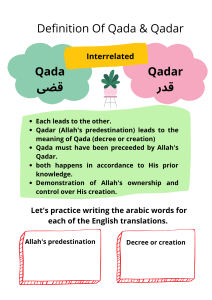 Believing In Allah's Decree (Qadar) (2)