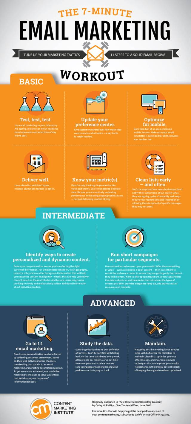 Email Marketing Infographic compressed