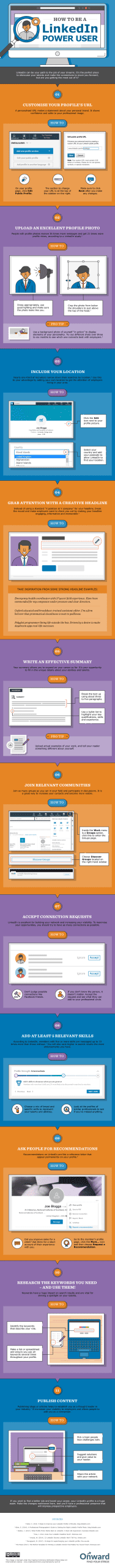 How to Be LinkedIn All-Star Infographic compressed
