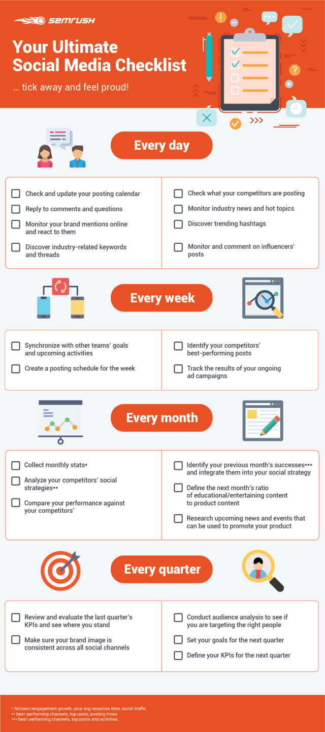 Social Media Checklist Infographic compressed