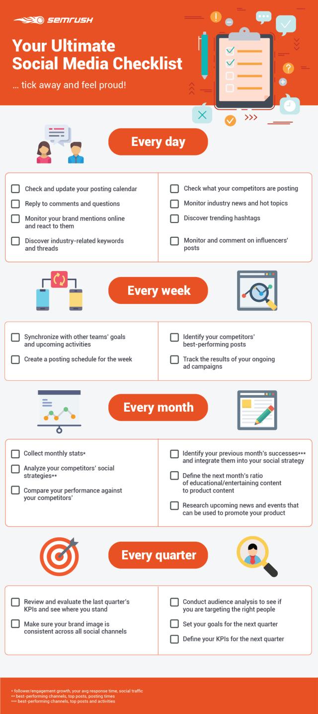 Social Media Checklist Infographic compressed
