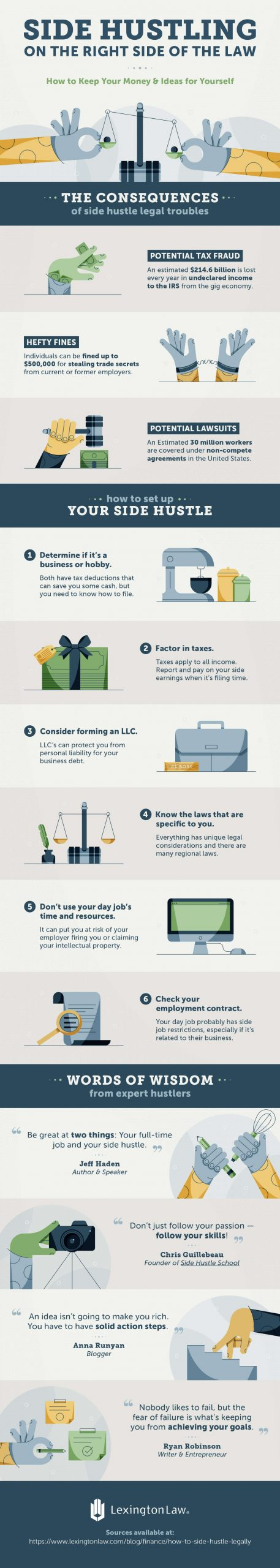 How to Legal Disaster with Side Hustle Infographic compressed
