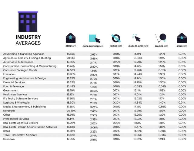 Industry Averages compressed