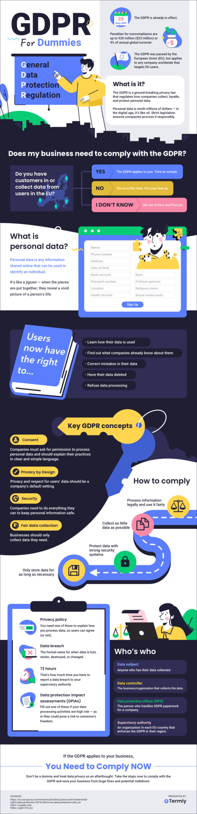 GDPR for dummies x compressed