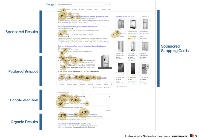 serp fridge annotated resized marked