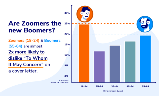 Zoomers New Boomers