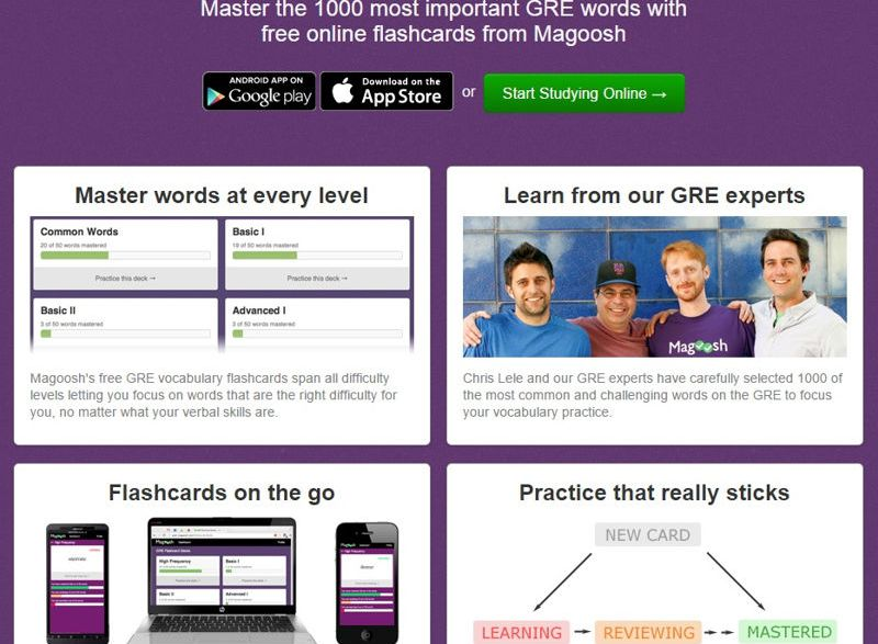 Magoosh GRE Flashcards
