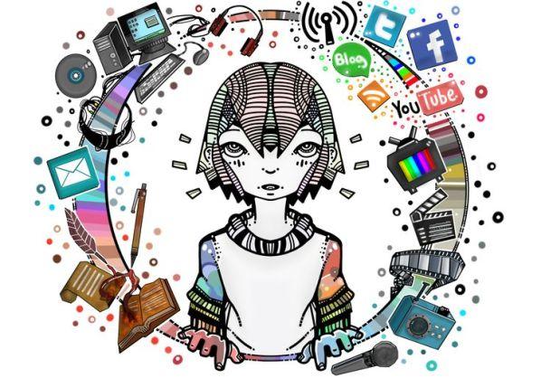 Social Change in Society