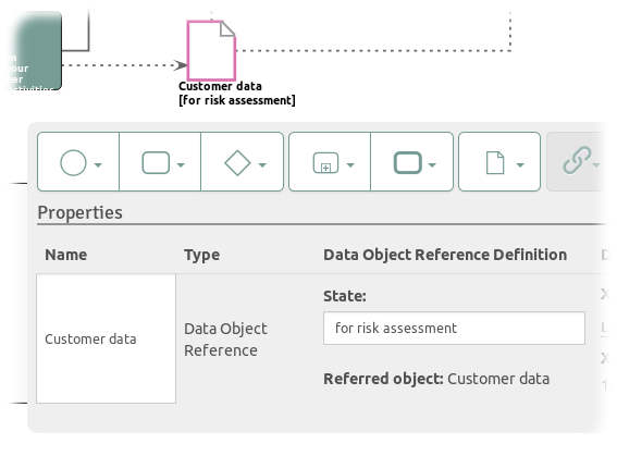 Excerpt of process model and the property sheet for the selected Data Object Reference