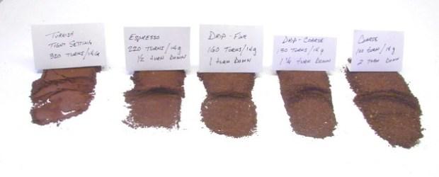 Coffee Grind Sizes Turkish to Coarse Espresso Drip Fine Hand Crank Mill