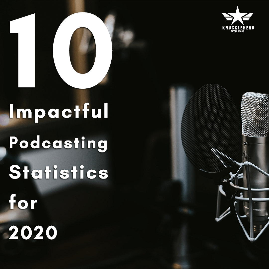 10 Impactful Podcasting Statistics For 2020
