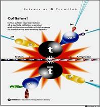 topquarkproton_collision_med