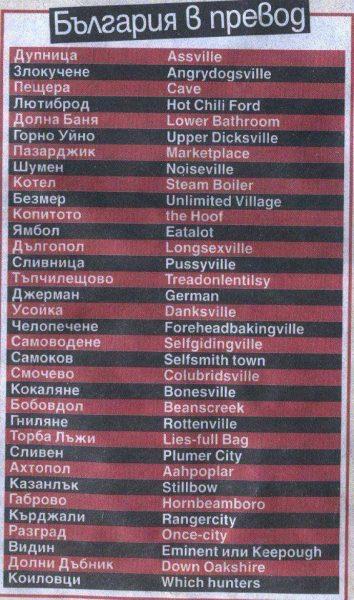 Имената на българските градове и села