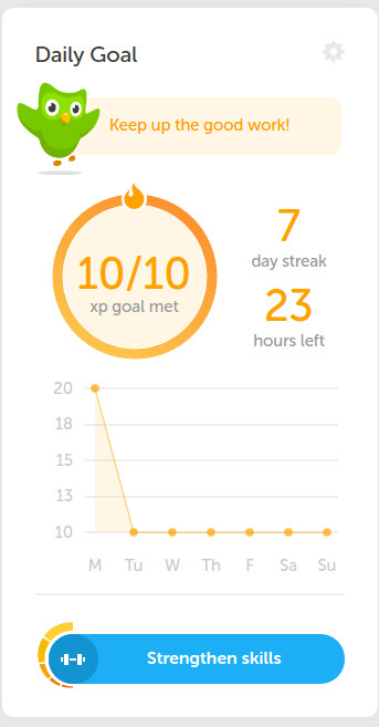 DuoLingo gives you a weekly summary of your activity.