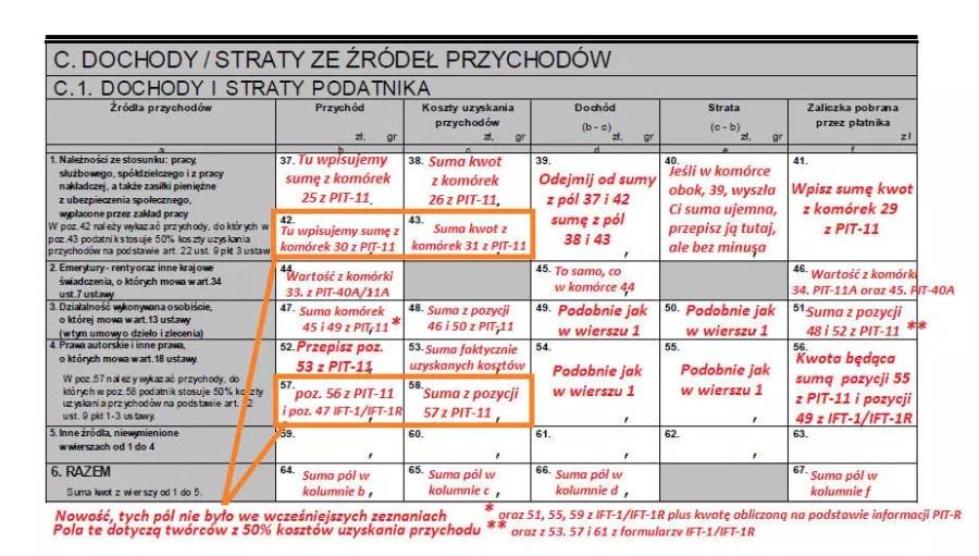 Część C formularza PIT-37