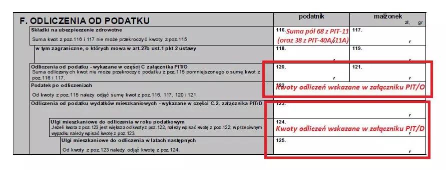 Schemat uzupełniania części F formularza PIT-37