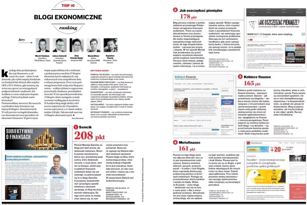 Top 10 Blogów Ekonomicznych według miesięcznika Press