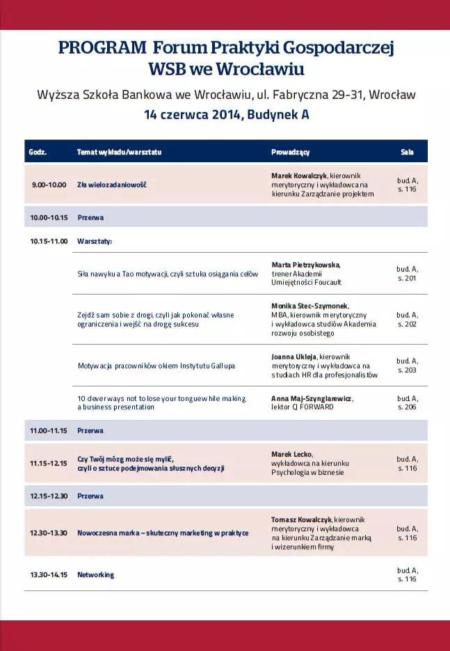 Forum Praktyki Gospodarczej - program