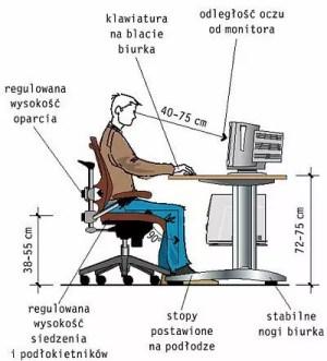 Praca przy komputerze. Jaka wysokość biurka, w jakiej odległości krzesło