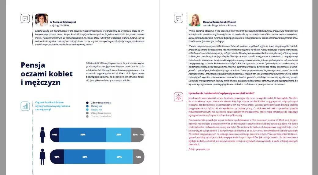 Raport Pensja, zadania, szef - czyli co uszczęśliwia Polaków w pracy?