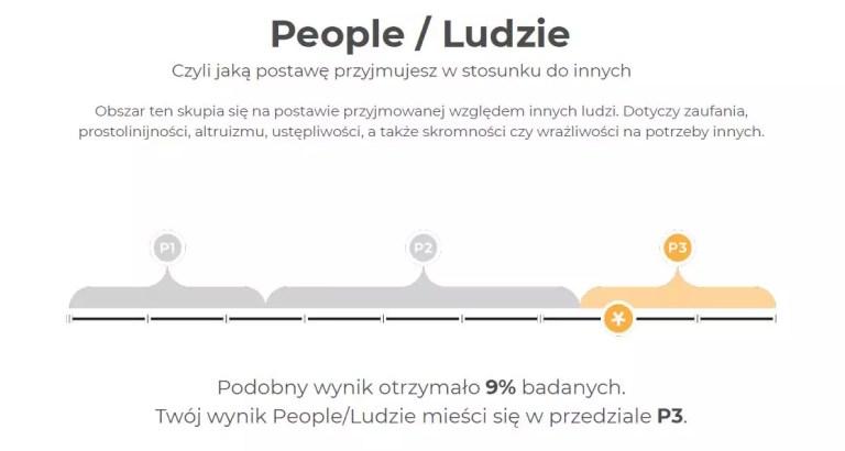 Obszar People / Ludzie - Perso.in