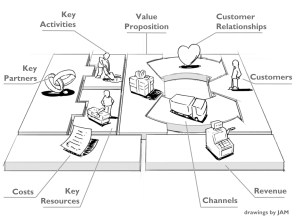 BUSINES MODEL
