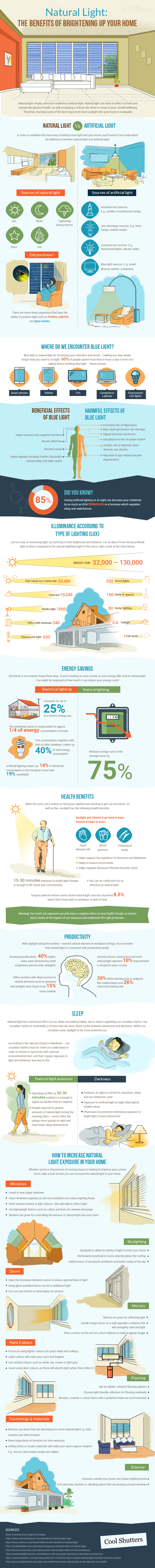 The-Benefits-of-Natural-Light_Infographic