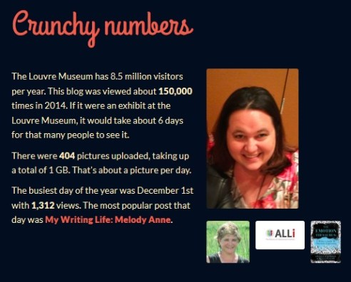 KWLBlogYearinReview_CrunchyNumbers