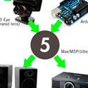 Electronic Technologies – Week 03