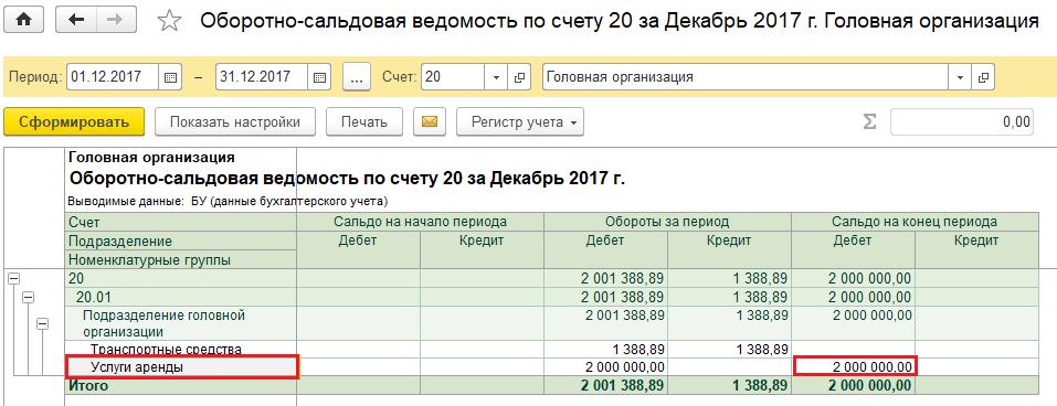 срочно нужны деньги сегодня с плохой кредитной историей украина