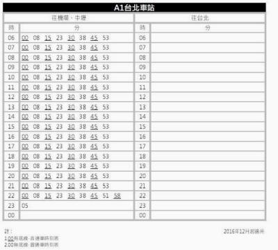 MRT空港線の時刻表。桃園空港&台北駅の始発・終電情報も!