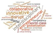 Word cloud for article on the identity crisis of higher education