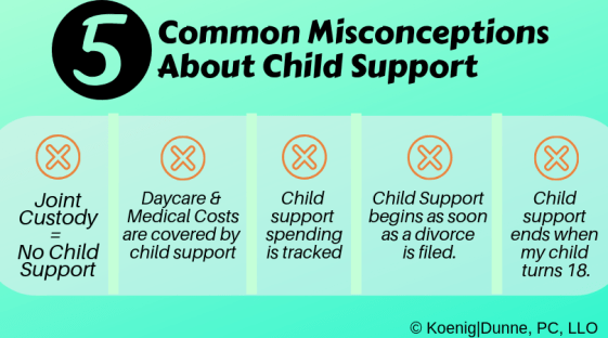 5 Common Misconceptions About Child Support in Nebraska - Koenig ...