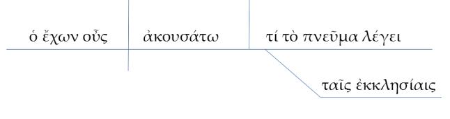 diagramming a Greek sentence – A Workbook of New Testament