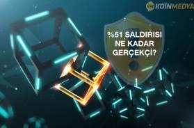 SALDIRISI İHTİMALİ NE KADAR GERÇEKÇİ koinmedya.com